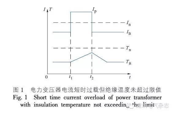 [建筑电气]王厚余:住宅电气设计刍议