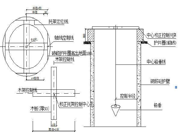 [专家评审]Φ1.3~2.5m人工挖孔桩专项施工方案38页(附CAD图纸13张)