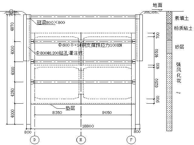 高性能防渗混凝土双层结构车站及暗挖区间隧道地铁工程施工技术标书398页