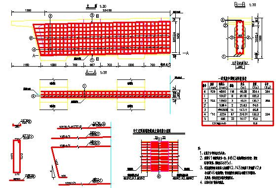 2015年双向四车道高速公路桥梁上下部结构及附属构造通用图583张CAD(箱梁简支板箱涵桩)-30米连续箱梁现浇中横梁钢筋构造