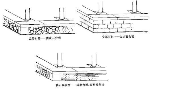 古建筑有规范了!!住建部发布《传统建筑工程技术规范》_39