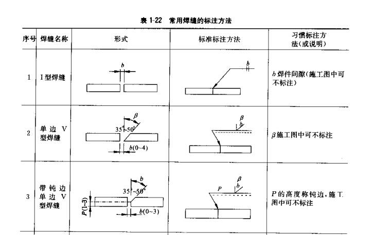钢结构识图讲解(含案例)