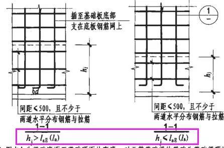 16G平法图集与11G对比解析,点进来不后悔系列!_21