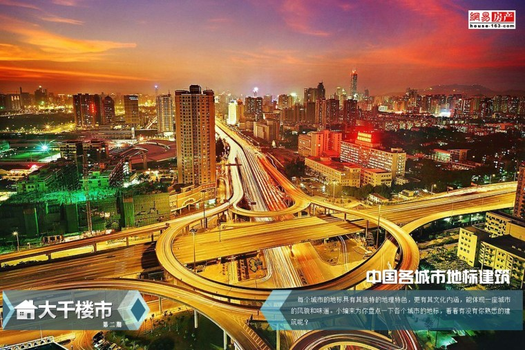 中国各大城市地标建筑