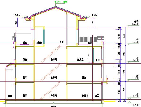 33建筑立面分布图
