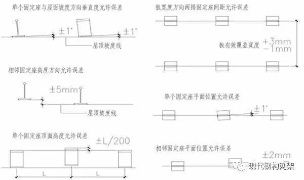 [实例]康定体育馆金属屋面工程施工技术分析_8