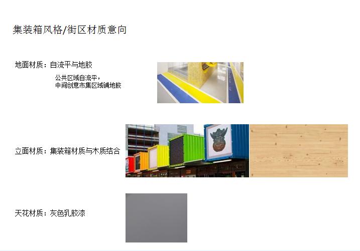 某商场体验街区概念设计方案_2