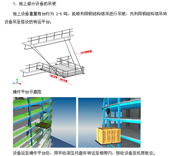 商业地产室内机电工程施工组织设计(210页,图文丰富)_2