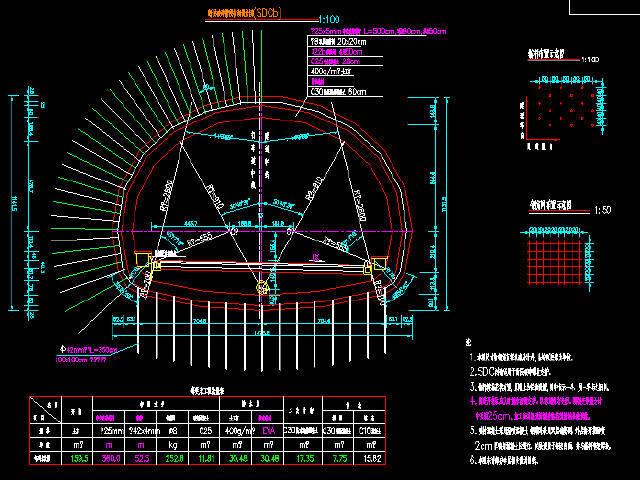 隧道SDC型衬砌设计图3张CAD(适用于断层破碎带段支护)