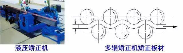 [钢构知识]钢结构加工制作流程详解_12