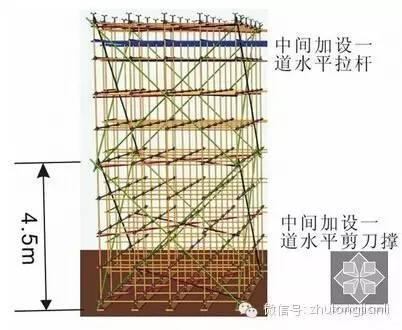 南宁3死4伤坍塌事故原因公布:模板支架拉结点缺失、与外架相连!_5