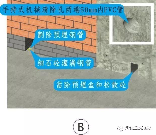 构造柱、楼板施工洞、外墙孔洞修补施工工艺_22