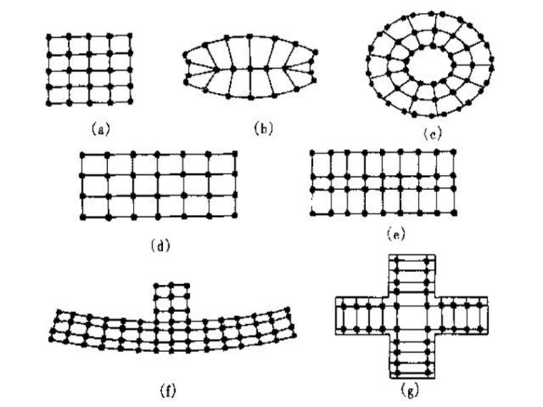 高层建筑结构体系与结构布置(PPT,共161页)