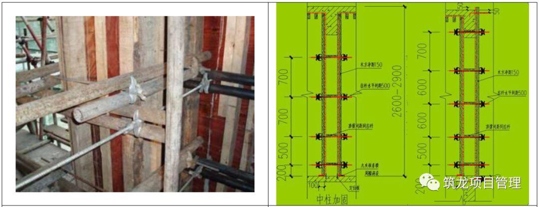结构、砌筑、抹灰、地坪工程技术措施可视化标准,标杆地产!_21