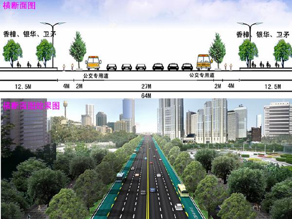 市政道路工程之城市道路平纵横断面设计