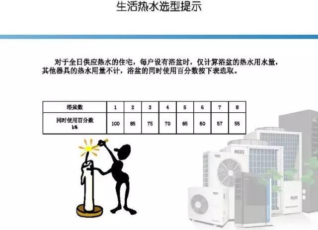 72页|空气源热泵地热系统组成及应用_49