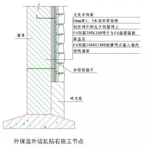 干挂石材、湿贴文化石、GRC装修施工细节_15