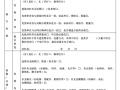 [深圳]市政安装公司编制工程项目施工管理手册(187页)
