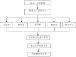[徐州]公路工程水稳基层施工方案