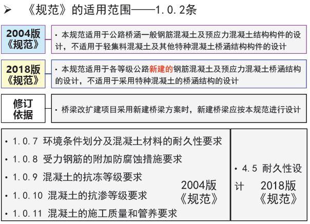 权威解读:《2018版公路钢筋混凝土及预应力混凝土桥涵设计规范》_73