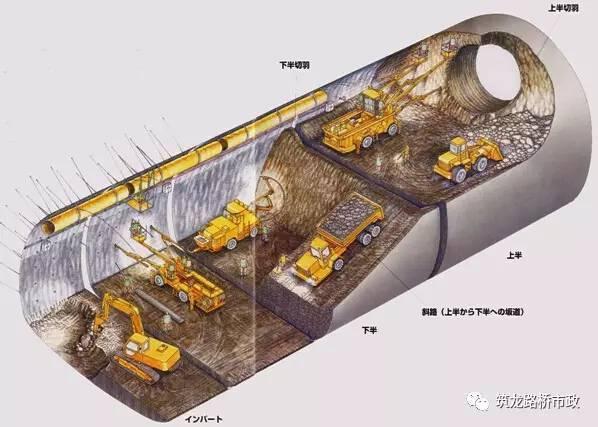 原来隧道是这样施工的丨图文解说最全隧道开挖方法-QQ截图20170518175353.jpg