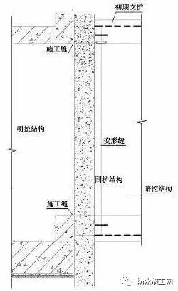 地铁防水工程明暗挖结合部位的施工工艺