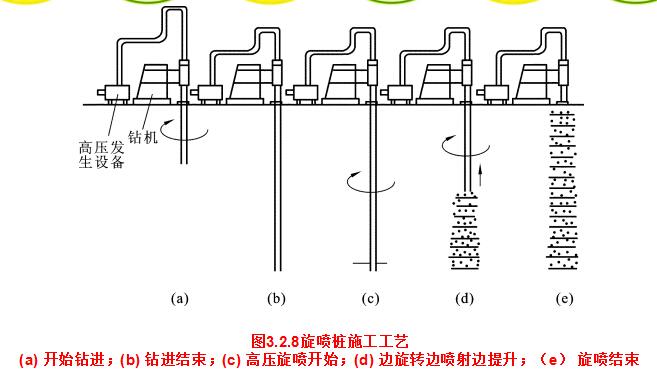 《桥涵基础工程施工》课程讲义684页PPT_8