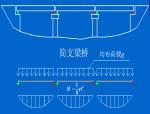 桥梁工程1.5之混凝土梁桥