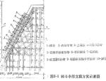 水泥厂生料仓施工组织设计