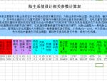 除尘系统设计参数表