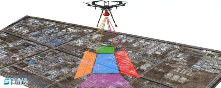 建筑施工高处作业安全技术规范JGJ 80-2016下载PDF