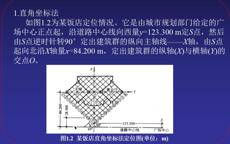 [全国]高层建筑施工测量放线(共52页)-直角坐标法