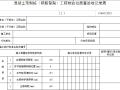 混凝土预制桩(钢筋骨架)工程检验批质量验收记录表