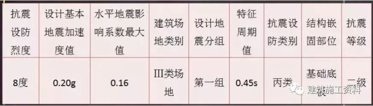 详解装配式建筑施工流程(图文并茂)_10