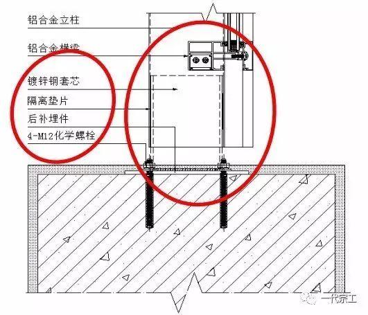 31个幕墙常见施工质量问题汇总,找你需要的~_26