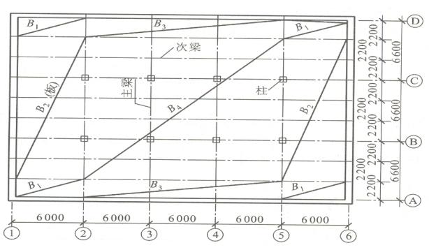 整体式单向板肋梁楼盖设计实例(PDF,89页)