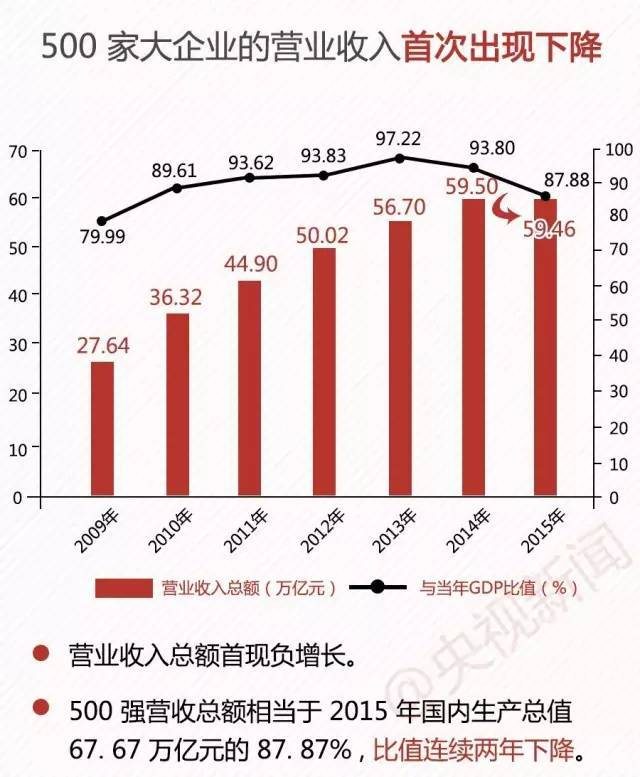 2016中国民企业500强,建筑企业入榜58家(附入榜单)_7