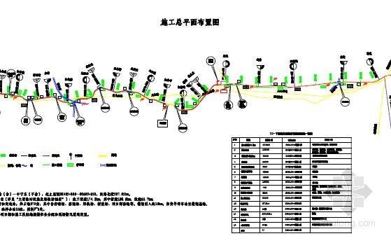 I级铁路实施性施组资料下载-[山西]争创国优I级铁路工程实施性施工组织设计411页(路桥涵隧轨道)