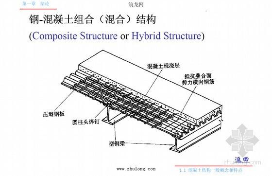建筑工程之混凝土结构设计原理(1056页)-钢-混凝土组合(混合)结构