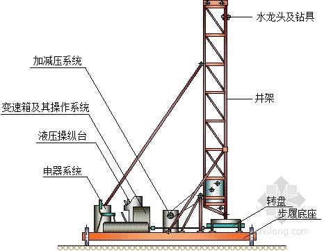 [海南]复合土钉墙加粉喷桩止水帷幕深基坑支护施工方案