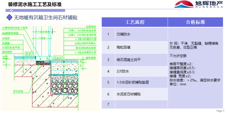精装修泥工工程工艺节点做法图集_4