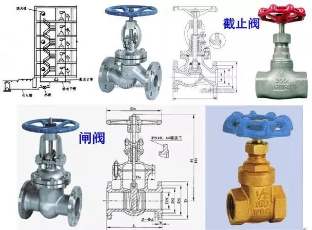 建筑给水排水工程识图
