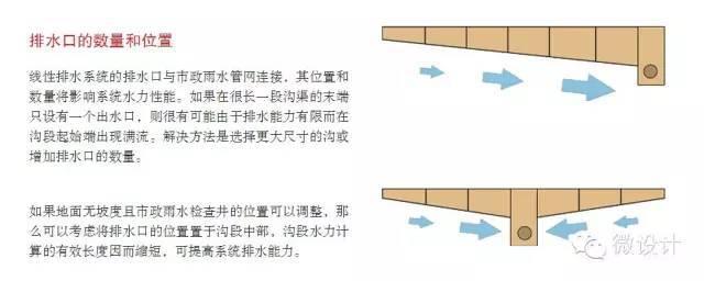 缝隙式排水·精致化景观细节设计_5