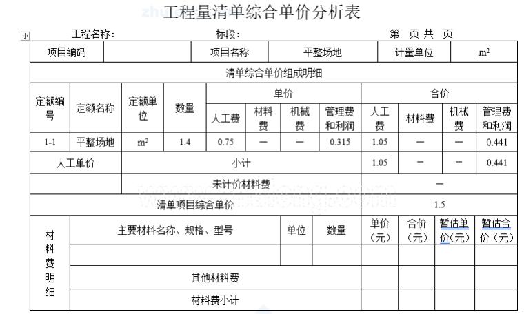 框架结构工程工程量清单综合单价分析表_1
