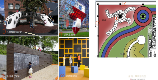 幼儿园设计,鸿坤儿童友好社区设计案例-幼儿园设计,鸿坤儿童友好社区设第20张图片