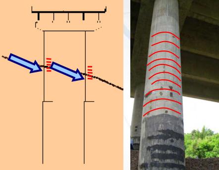 桥梁检测评估与养护_2