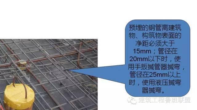 图文解读建筑工程各专业施工细部节点优秀做法_77