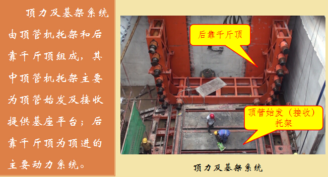 顶管施工技术综合培训资料651页(附实体工程案例)_4