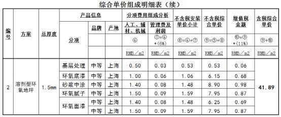 环氧地坪的技术与成本小结(建议收藏)_24