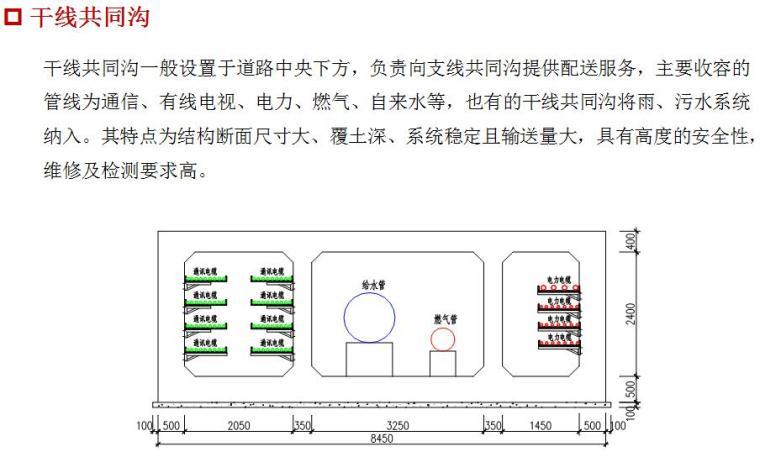 运用PPP模式推进综合管廊建设培训ppt_4